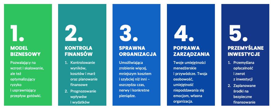 Jak przygotować firmę nakryzys? - infografika
