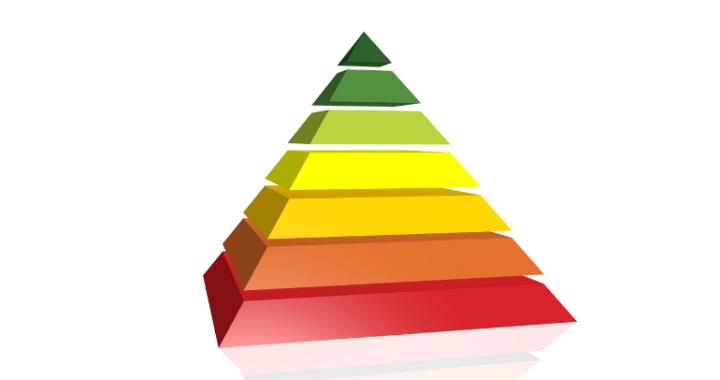 Co motywuje pracowników? Piramida potrzeb wg A. Maslowa
