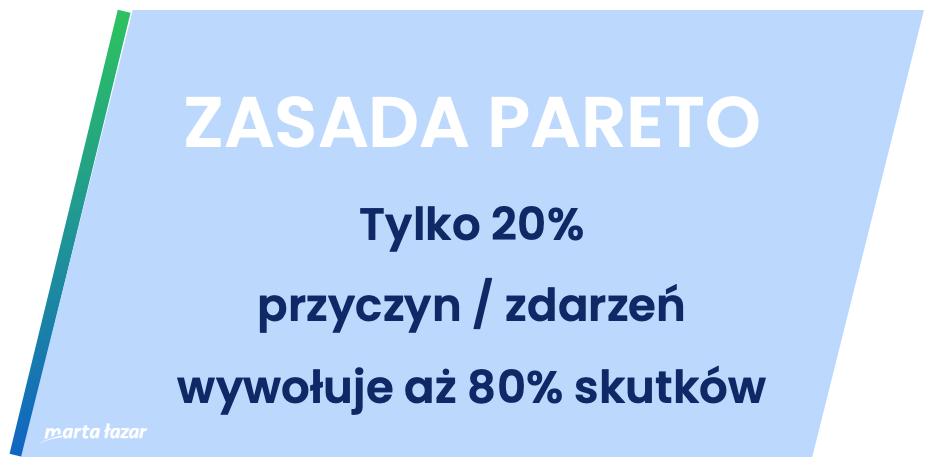 Zasada Pareto - infografika